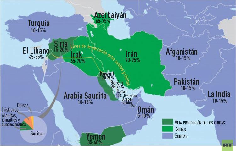 Mapa de fracciones de la religión musulmana. Suníes y chiíes