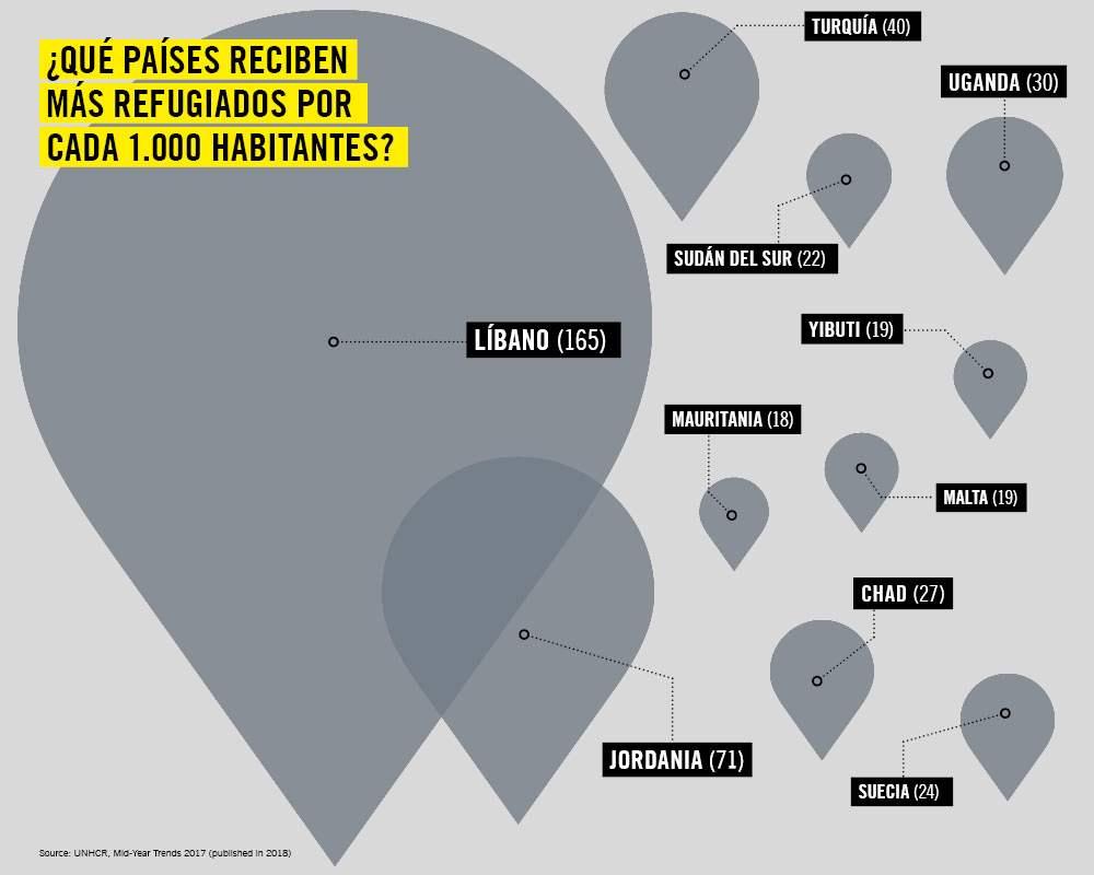 Los países que más acogen refugiados