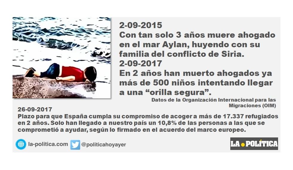"""Dos años después de que Aylan, con tan solo 3 años muriese ahogado en el mar huyendo del conflicto de Siria, han muerto ya más de 500 niños intentando llegar a una """"orilla segura"""""""