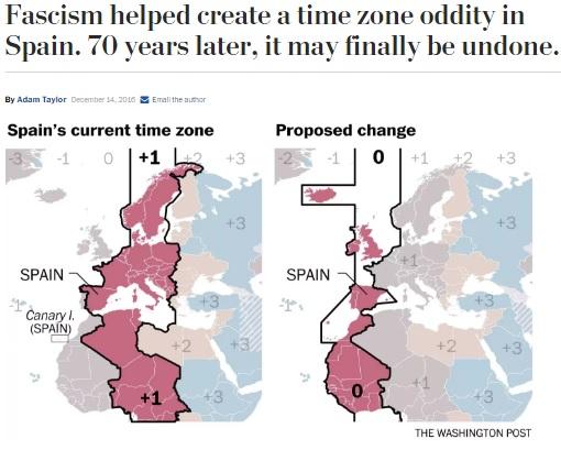 Horario nazi en España
