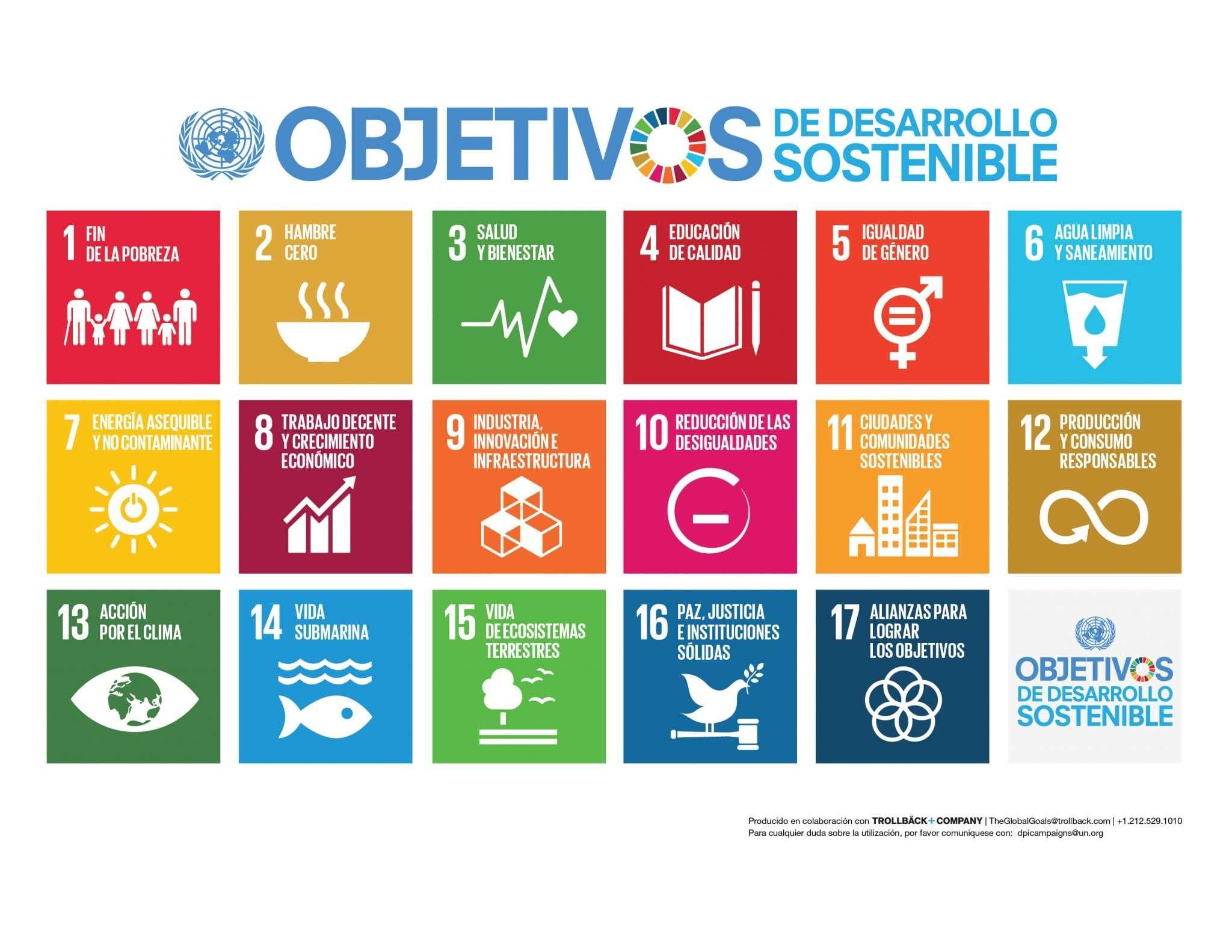 17 Objetivos de Desarrollo Sostenible para 2030 acordados por los países en la ONU