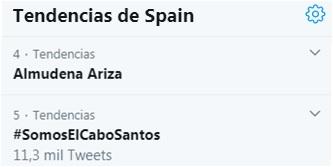 El HT #SomosElCaboSantos alcanzó el puesto número 5 de TT en Twitter España el 16-12-2019