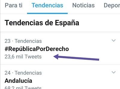 Número de tuits del HT #RepúblicaPorDerecho del 29-04-2020