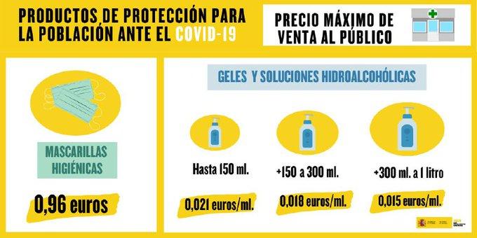Productos de protección para la población ante la COVID-19. Precio máximo de venta al público.