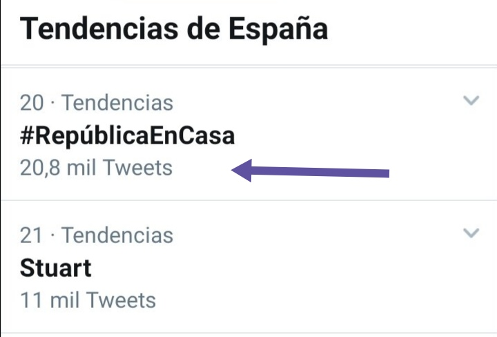 Número de tuits del HT #RepúblicaEnCasa del 15-04-2020
