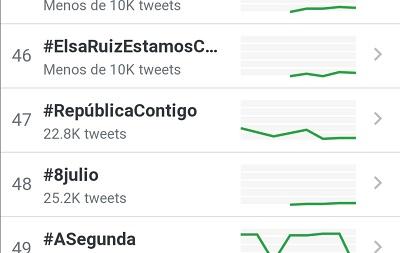 Número de tuits del HT #RepúblicaContigo del 8 de julio de 2020