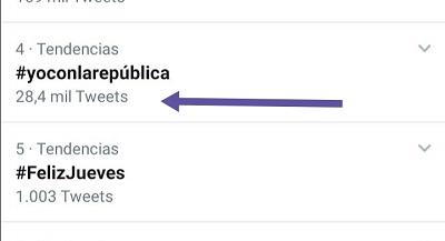 #YoConLaRepública 28.400 tuits el 15-07-2020