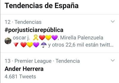 Datos del HT #PorJusticiaRepública. 12-08-2020
