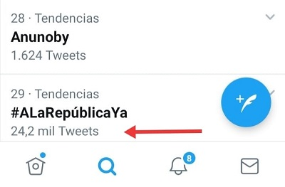 Número de tuits del HT #ALaRepúblicaYa el 09-09-2020