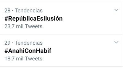 Más de 23.700 tuits apoyaron el HT #RepúblicaEsIlusión el 23 de septiembre de 2020