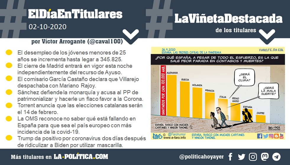 2 de octubre de 2020 Resumen por Víctor Arrogante y viñeta por Faro. Humor gráfico. Noticias. Opinión. Memoria histórica.