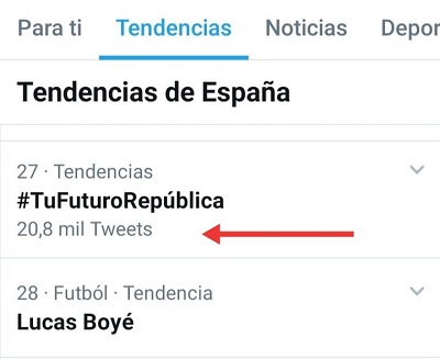 Más de 20.000 tuitos apoyaon el HT #TuFuturoRepública el 29 de septiembre de 2020