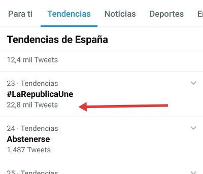 El HT #LaRepúblicaUne fue apoyado por más de 22,8k de tuits el 28 de octubre de 2020