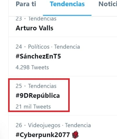 Número de tuits del HT #9DRepública del 09-12-2020