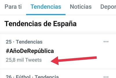Número de tuits del Ht #AñoDeRepública. 13-01-2021