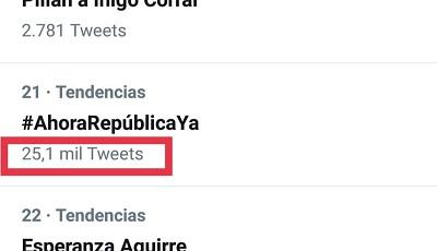 Número de tuits del HT #ahoraRepúyblicaYa