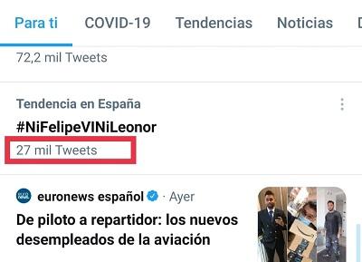 Número de tuits del HT #NiFelipeVINiLeonor - 17-02-2021
