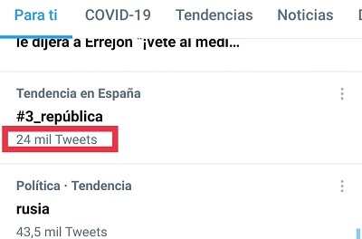 Número de tuits del HT #3_República