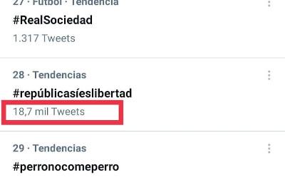 Número de tuits del HT #RepúblicaSíEsLibertad del 12-05-2021